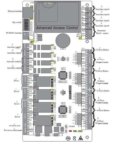 C3 400 wiring zk access 4 door 1 way c3 access control panel board, 4 reader access control card reader wiring diagram at bakdesigns.co